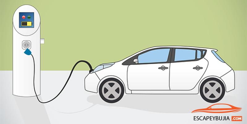 cuanto cuesta cargar un coche eléctrico